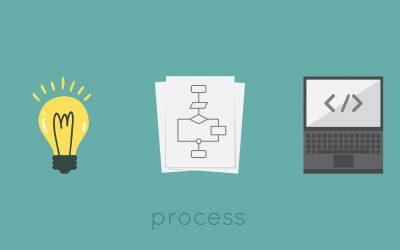 Programing project process